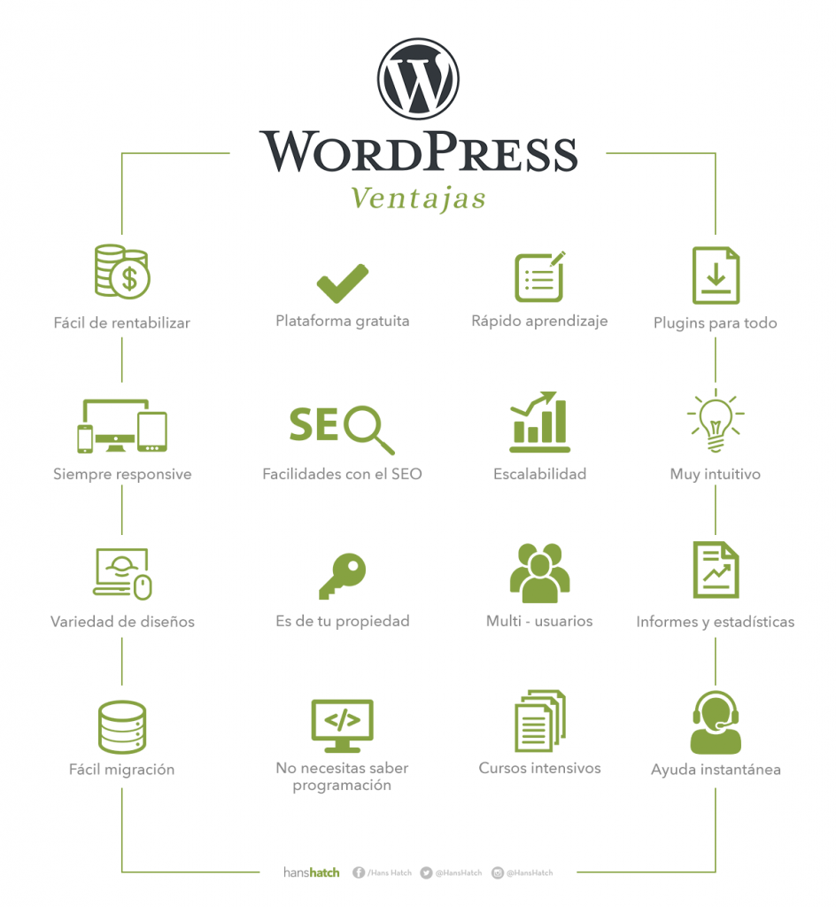 Algunas de las ventajas y desventajas de wordpress